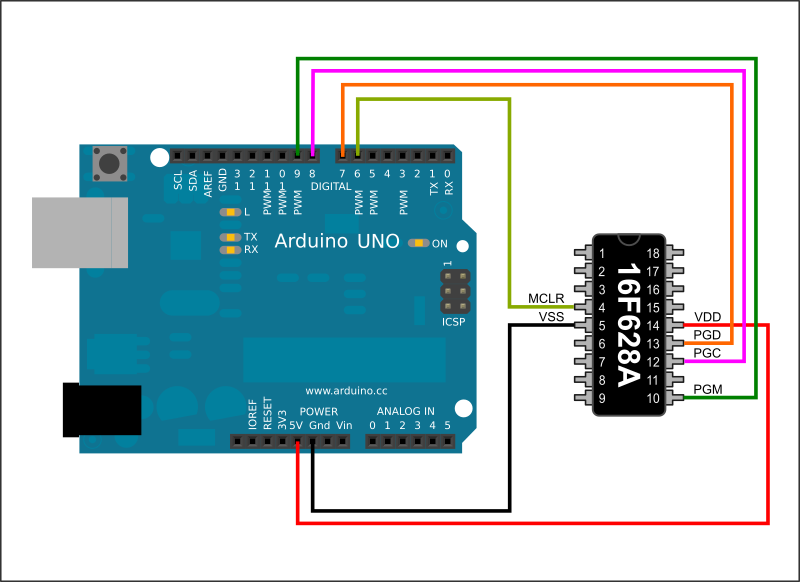 ZEPPP : Zero External Parts PIC Programmer
